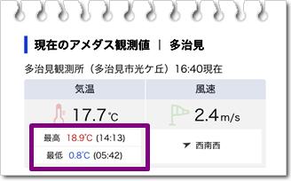 0410気温