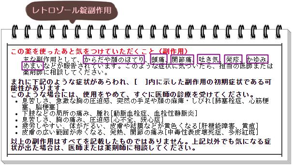 0418レトロゾール錠副作用