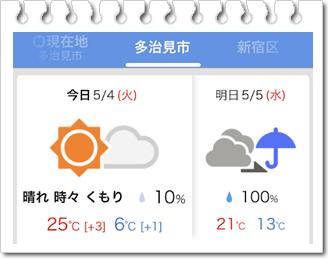 0504天気予報