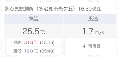 0919今日の気温