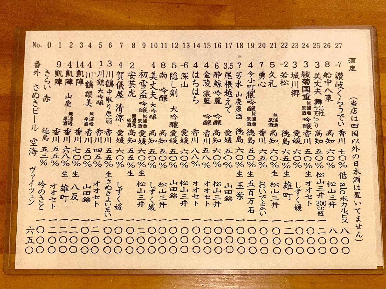 魚市場小松04 メニュー 四国の地酒