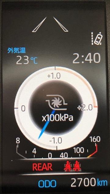 210629GRヤリス液晶