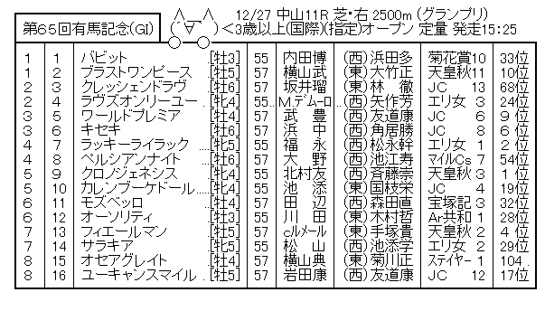 20201227_arima.png