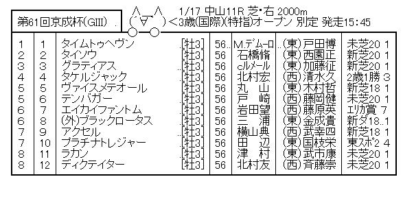 20210117_keisei.png