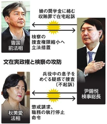 バ韓国の次期大統領l候補が捜査される