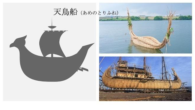 20210618 天鳥船