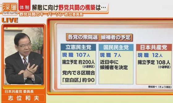 志位和夫 日本共産党 野党 選挙 皮算用