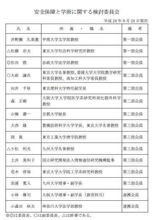 日本学術会議 安全保障 学術 税金泥棒 パヨク 巣窟