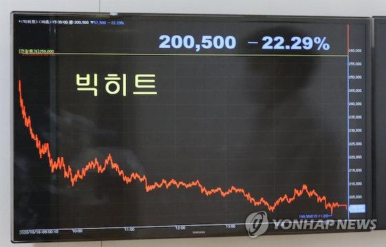 BTS 株 大暴落 韓国