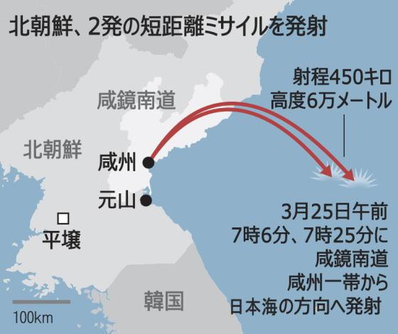 韓国 北朝鮮 弾道ミサイル GSOMIA