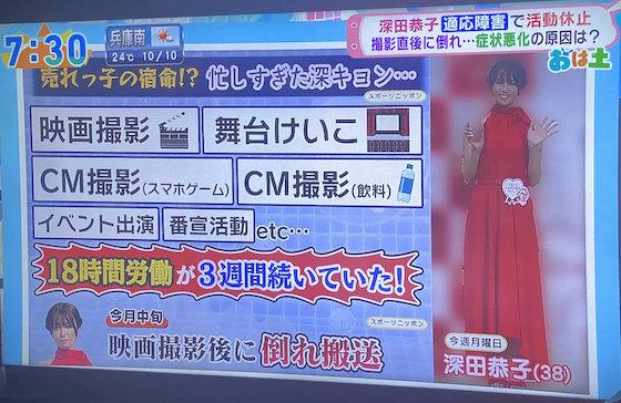 深田恭子 適応障害 ホリプロ 激ヤセ 過労