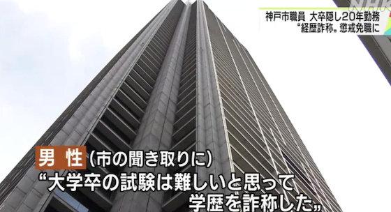 公務員 高卒 大卒 神戸市 水道局 懲戒免職