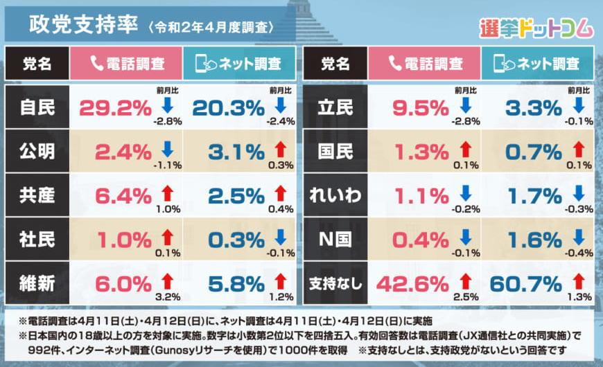 パヨク 工作 ツイッター ハッシュタグ 毎日新聞 朝日新聞