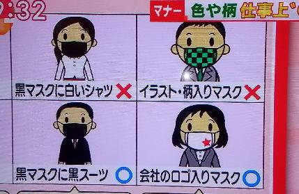 マスク マスクマナー 河野太郎 テレ朝 モーニングショー