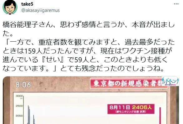 橋谷能理子 TBS サンデーモーニング 三桂 関口宏事務所