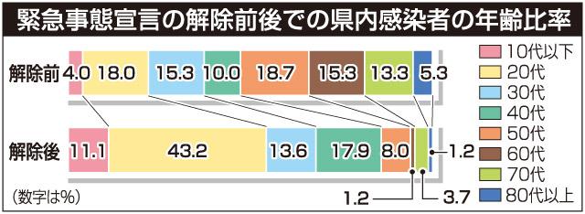 202008020952175d3.jpg