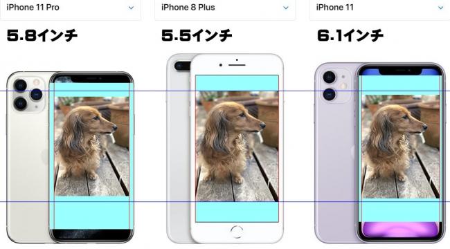 iPhone画面サイズ比較