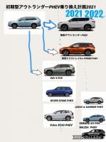Mitsubishi Outlander phev 三菱アウトランダーPHEV乗換え計画2021-2022