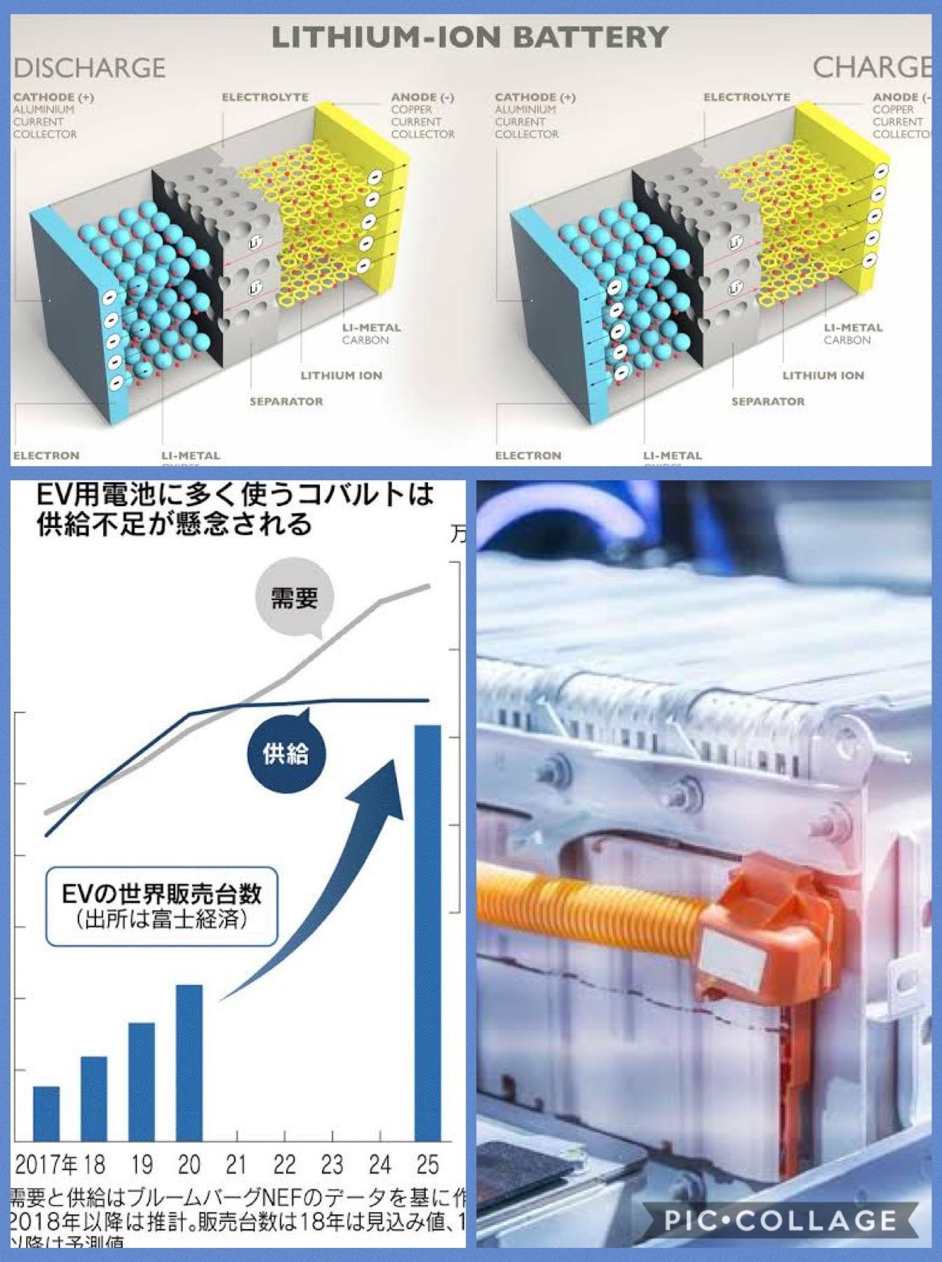 コバルトフリー リチウムイオン電池