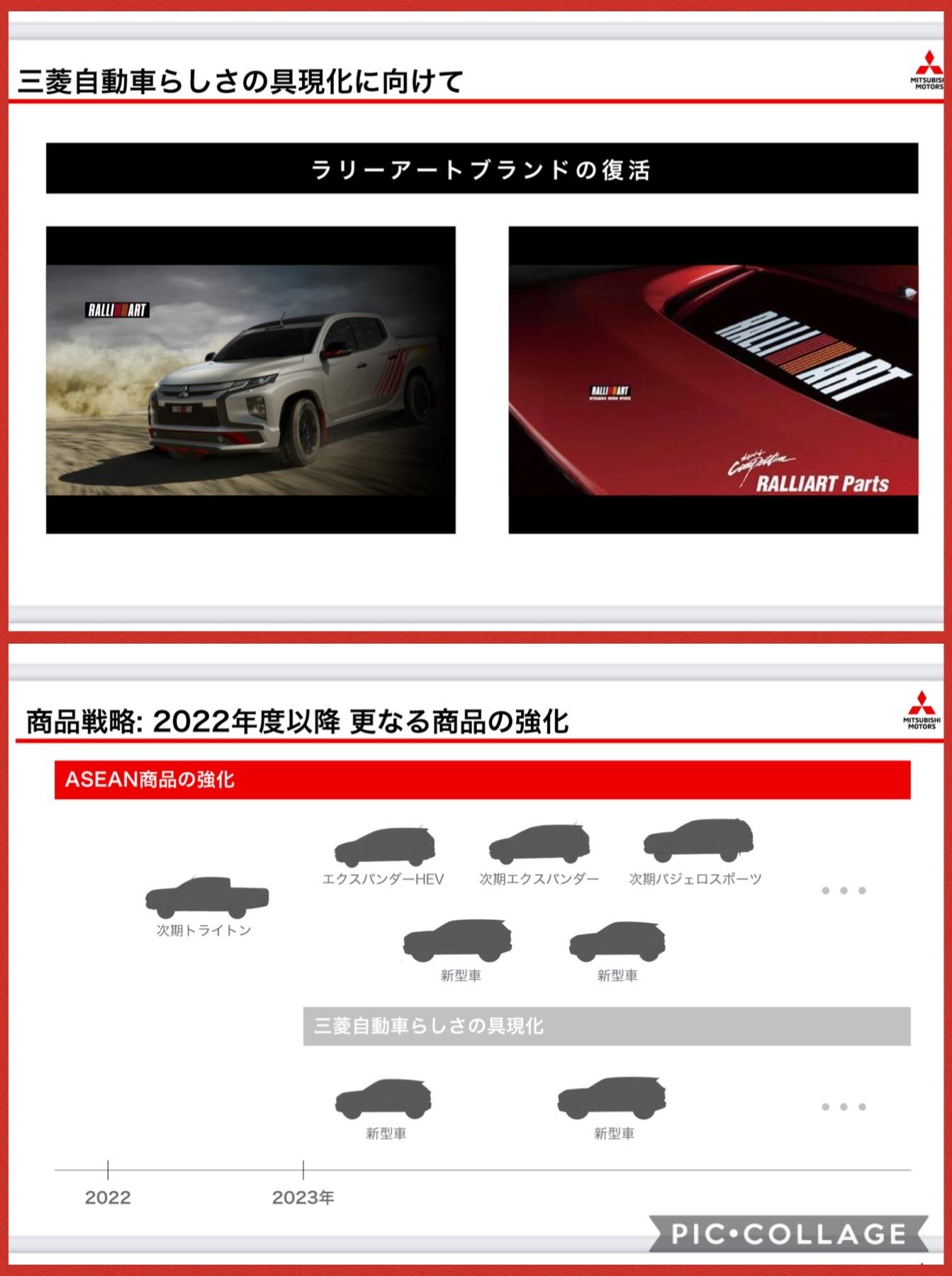 三菱決算報告書2020 ラリーアート 新車発売中期計画