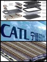 中国CATL テスラ用EVバッテリー