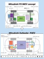 三菱アウトランダーPHEVの原点三菱PX MiEV concept パワートレインシステム