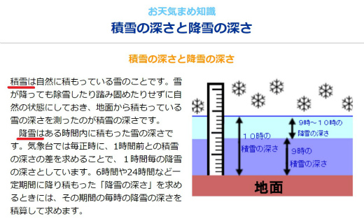 s-20210223-4金沢地方気象台
