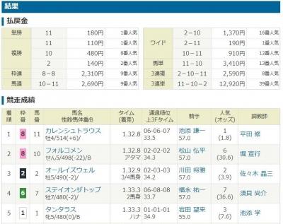 210612kuwana3tan.jpg