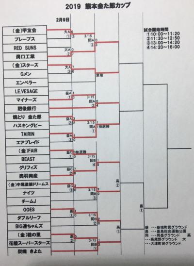 IMG_5776 金太郎① 15日