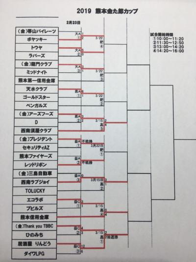 IMG_5778 金太郎 ② 15日
