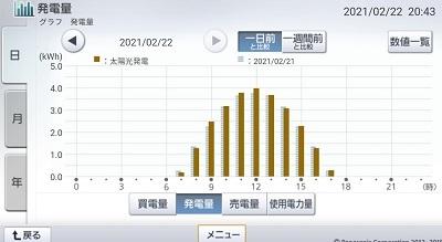 210222_グラフ