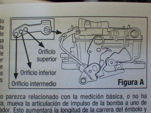 加速ポンプのロッド (3)