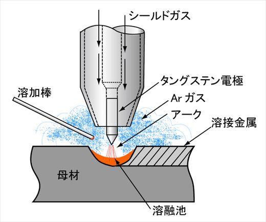 tig溶接 (1)