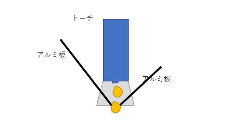 アルミ溶接3