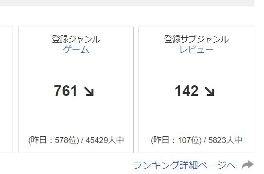 FC2順位_2021年8月29日