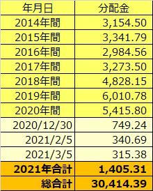 20210331表1